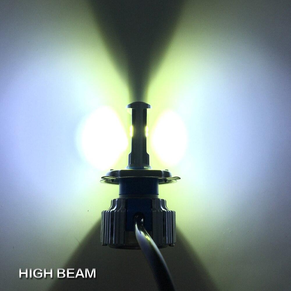 Uitverkoop Zdatt Super Heldere H4 Led Lamp 80 W 8000LM Auto ...