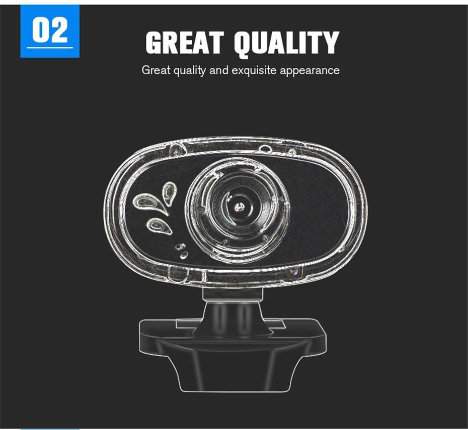 Basix 360 Degree Rotation USB Webcam HD Web Camera4