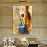 100%Handpainted canvas painting figure Picture wall art Picture portrait home decor painting abstract women picuture art poster