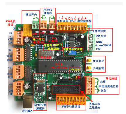 USB, CNC, 3 axis, 4 axis, engraving machine interface board, control card, stepper motor controller  цены