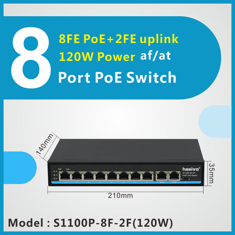8 Port Fast Switch  PoE Switch Support VLAN  250M  PoE Network For IP Camera 10/100Mbps Network 2 Gigabit Uplink