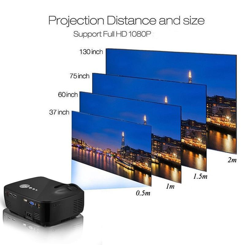 GP70 LED LCD Portátil Proyector 1200 Lúmenes Ayuda 1080 P Full HD FHD HDMI USB S