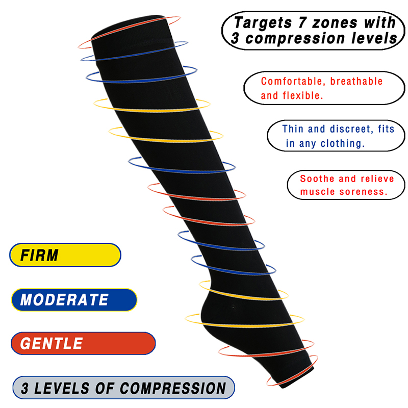 994ce46ae4e Findcool Yoga Knee High Socks with Open Toe Medical Compression 20 30 mmHg  Legwarmers for Men and Women-in Cycling Legwarmers from Sports    Entertainment on ...