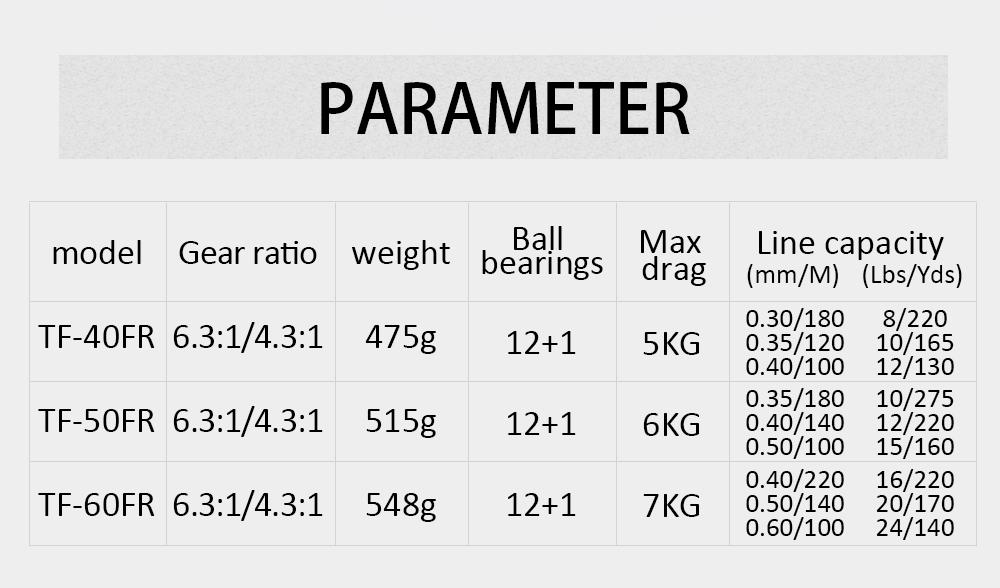 RoseWood 2 Speed 6.31 4.31 Front And Real Dual Braking Spinning Reel 12+1 S.S Bearings Carp Fishing Reels + Spare Spool  (2)
