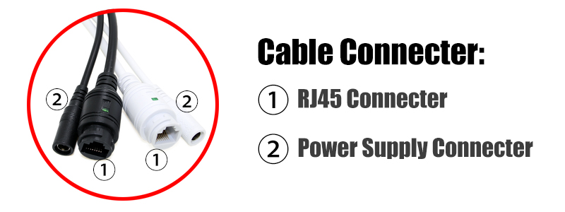 cable-IP-2