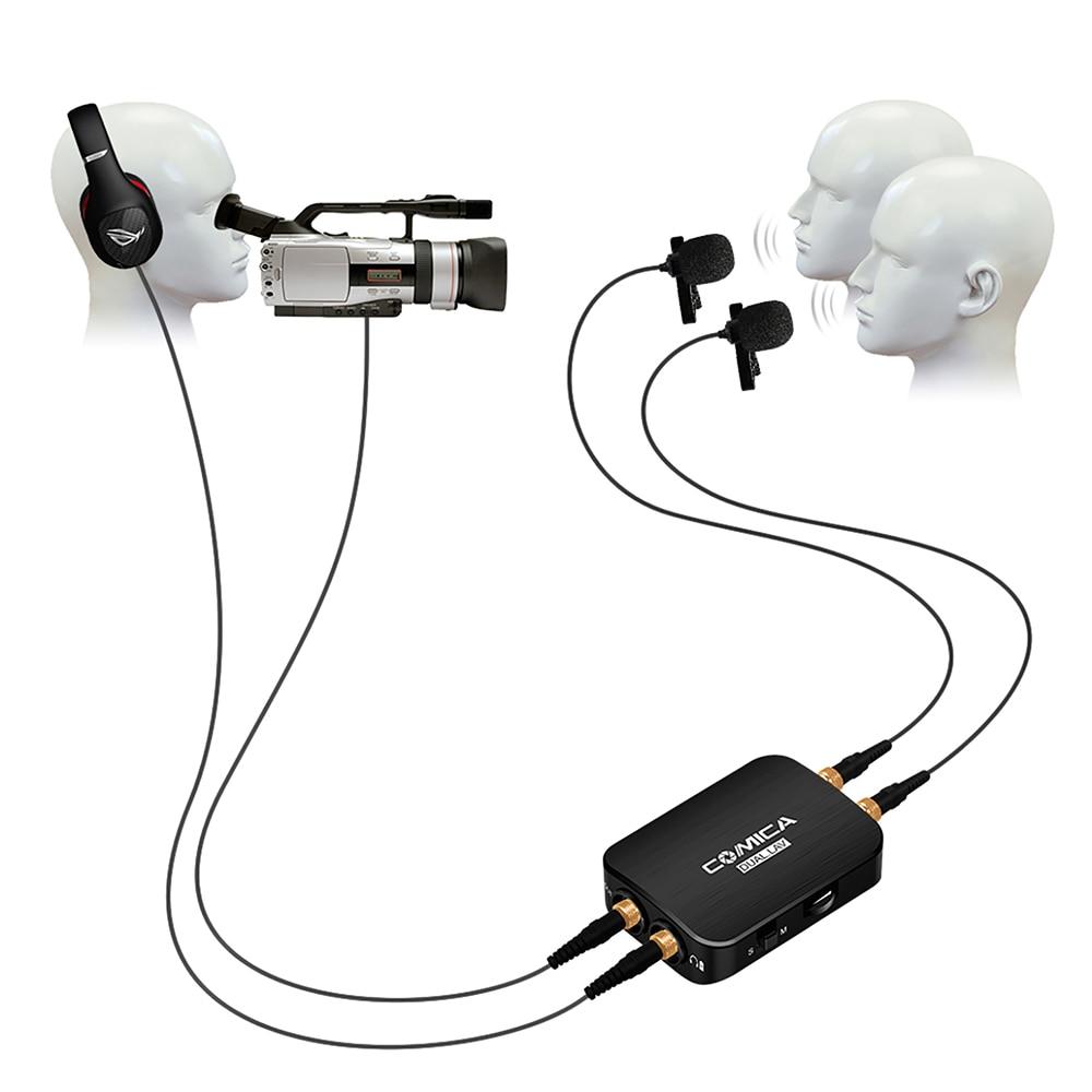 Commlite CoMica Dual-Kopf abnehmbare Mutifunktionsmikrofon mit Mono / - Tragbares Audio und Video