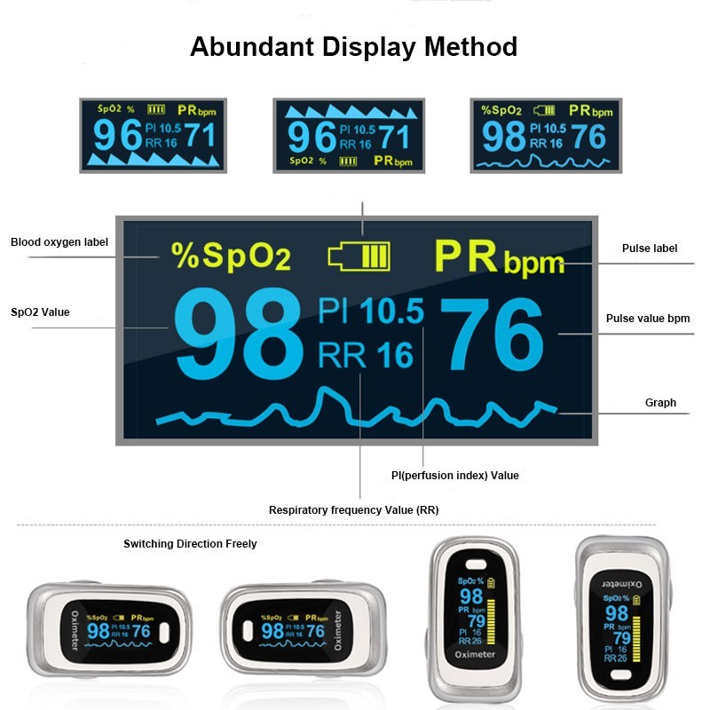 Finger Pulse Oximeter SPO2 Blood Oxygen Respiratory Rate Meter