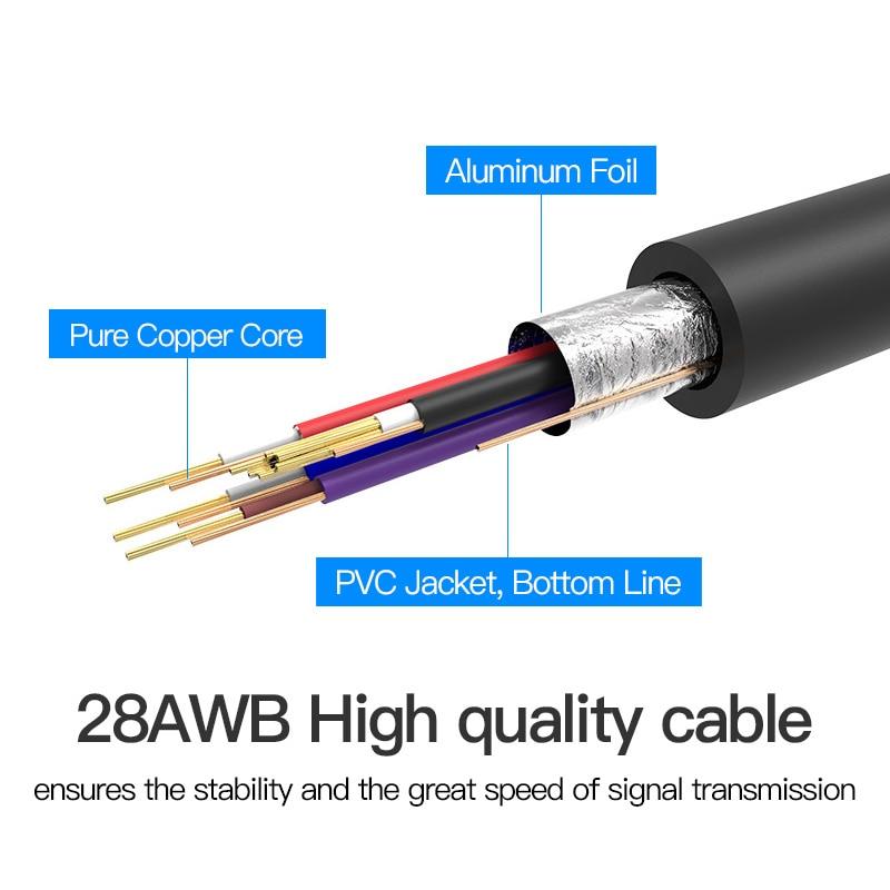 Tions VGA auf Vga kabel Stecker stecker 15 Pin Erweiterung ...