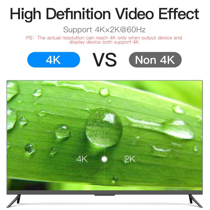 Vention HDMI кабель Оптическое волокно HDMI 2,0 кабель «Папа папа» поддержка 4K 3D для HD TV LCD ноутбука PS3 проектор компьютерный кабель - 2