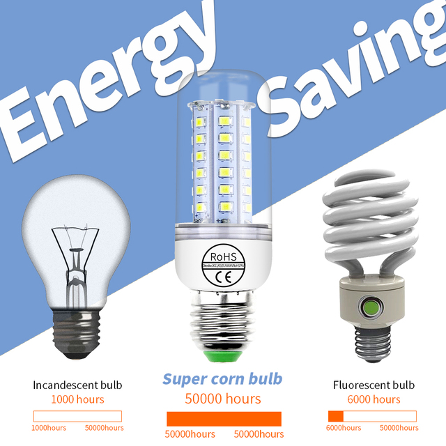CanLing E14 LED Lamp E27 Led Bulb Corn Light 220V Lampada 5730 SMD 2835 Bombillas Led 3W Ampoule 20W Chandelier Home Lighting