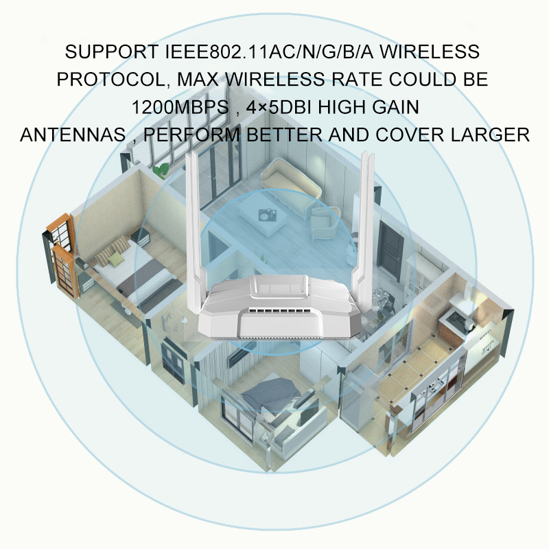 1200Mbps Wireless Wifi Router Dual band 2 4G 5G 1 WAN 4LAN Gigabit Ports 4 5 dbi Antenna 802 11AC High Speed Dual Band Wireless in Wireless Routers from Computer Office