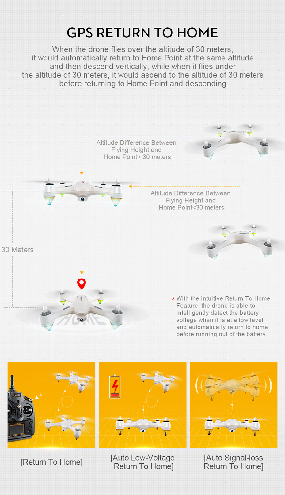 JJRC JJPRO X3 GPS Drone with Camera 1080P RC Quadcopter Profissional Brushless Motor 00mAh Battery GPS Positioning 6