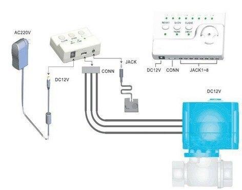 bsp válvula casa inteligente kithen detector de