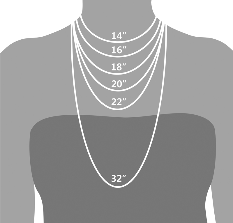 Chain-Length-Guide2