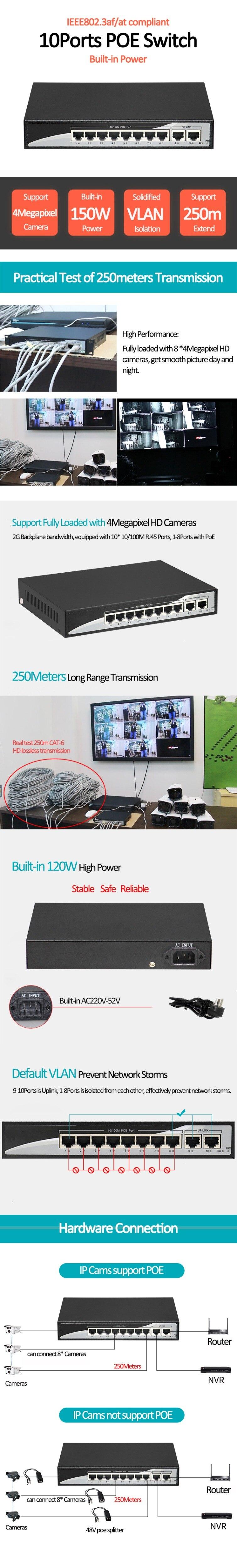 100mbps poe, porta ethernet 2 portas uplink