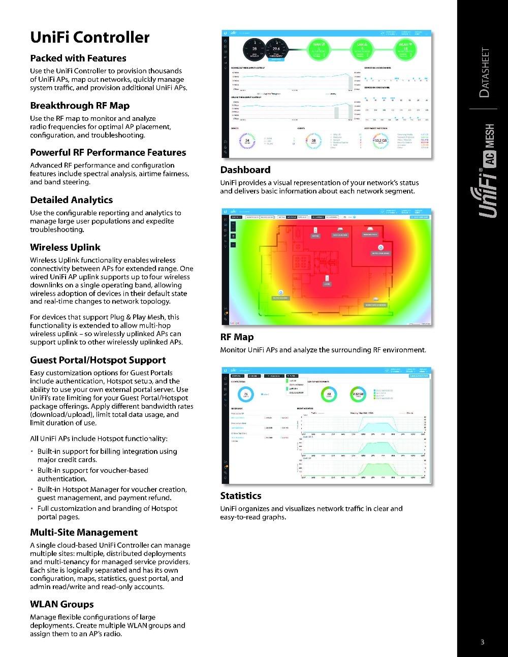 Ubiquiti UAP-AC-M Unifi Mesh Access Point WI-FI AP