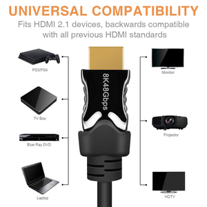 Image 2 - Navceker HDMI 2.1 Cable 8K/60Hz 4K/120Hz 48Gbps HDCP2.2 HDMI Cable Cord for PS4 Splitter Switch Audio Video Cable 8K HDMI 2.1