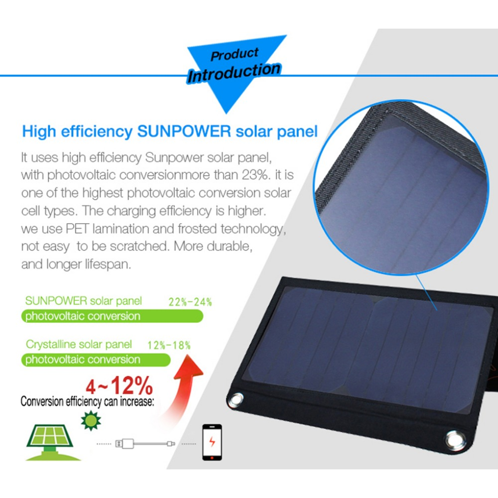 21W Foldable Solar Charger Waterproof Cell Phone Battery Charger Dual USB Solar Panel with Voltage Current Display