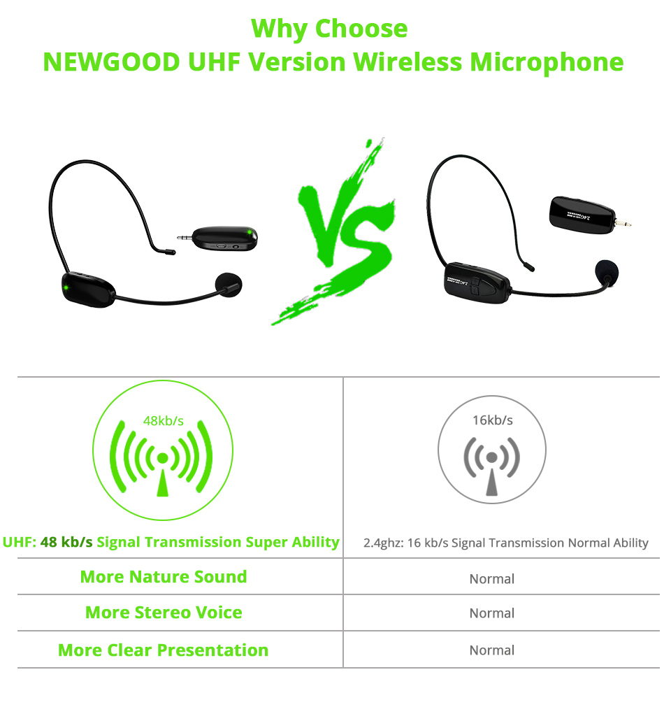 Microphones professional uhf wireless microphone headset mic systems for churches teaching stage voice amplifier speaker          (6)