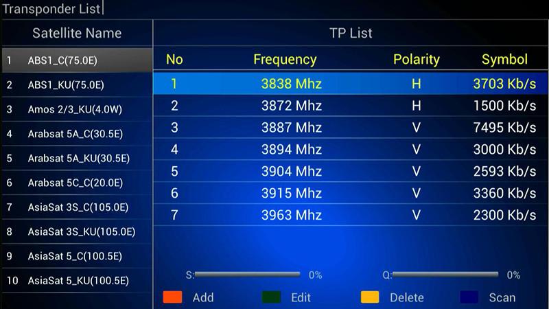 DVB S2-2