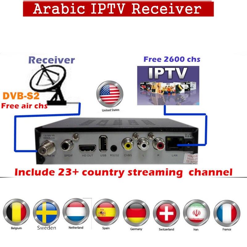 HAOSIHD iptv decoder, iptv frankreich hd media player unterstützung 30 land 2600...