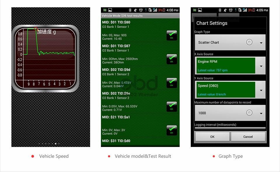 2019 OBD2 ELM327 1.5 HH OBD Diagnostic Scanner ELM 327 V1.5 WiFi/Bluetooth OBDII Auto Code Reader Support OBD2 OBD 2 Protocols