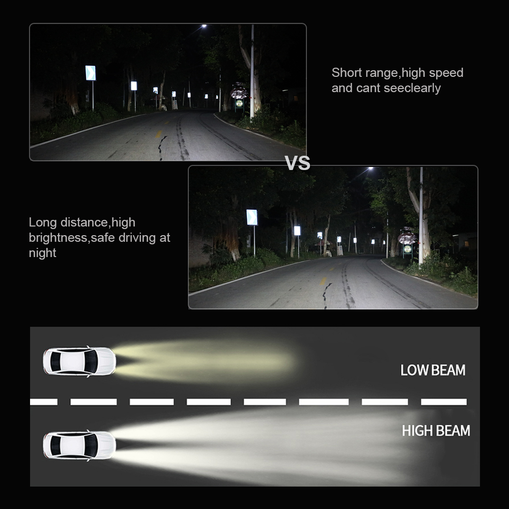 Image 2 - headlight h4 led h7 car light led h1 h3 9005 9006 h11 hi/lo beam side 7535 highlight chip hb3 hb4 lampada auto 4800lm 6000k 12V-in Car Headlight Bulbs(LED) from Automobiles & Motorcycles