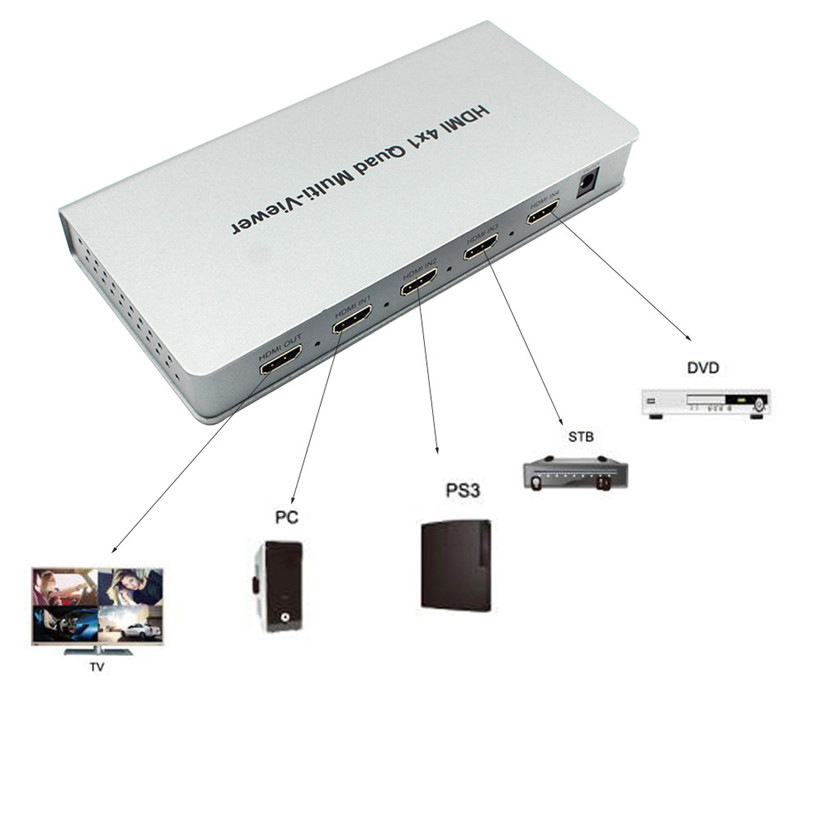 Full 1080p HDMI 4x1 Multi-Viewer With HDMI Switcher Perfect Quad Screen Real Time drop shipping 1108 full 1080p hdmi 4x1 multi viewer with hdmi switcher perfect quad screen real time drop shipping 1108