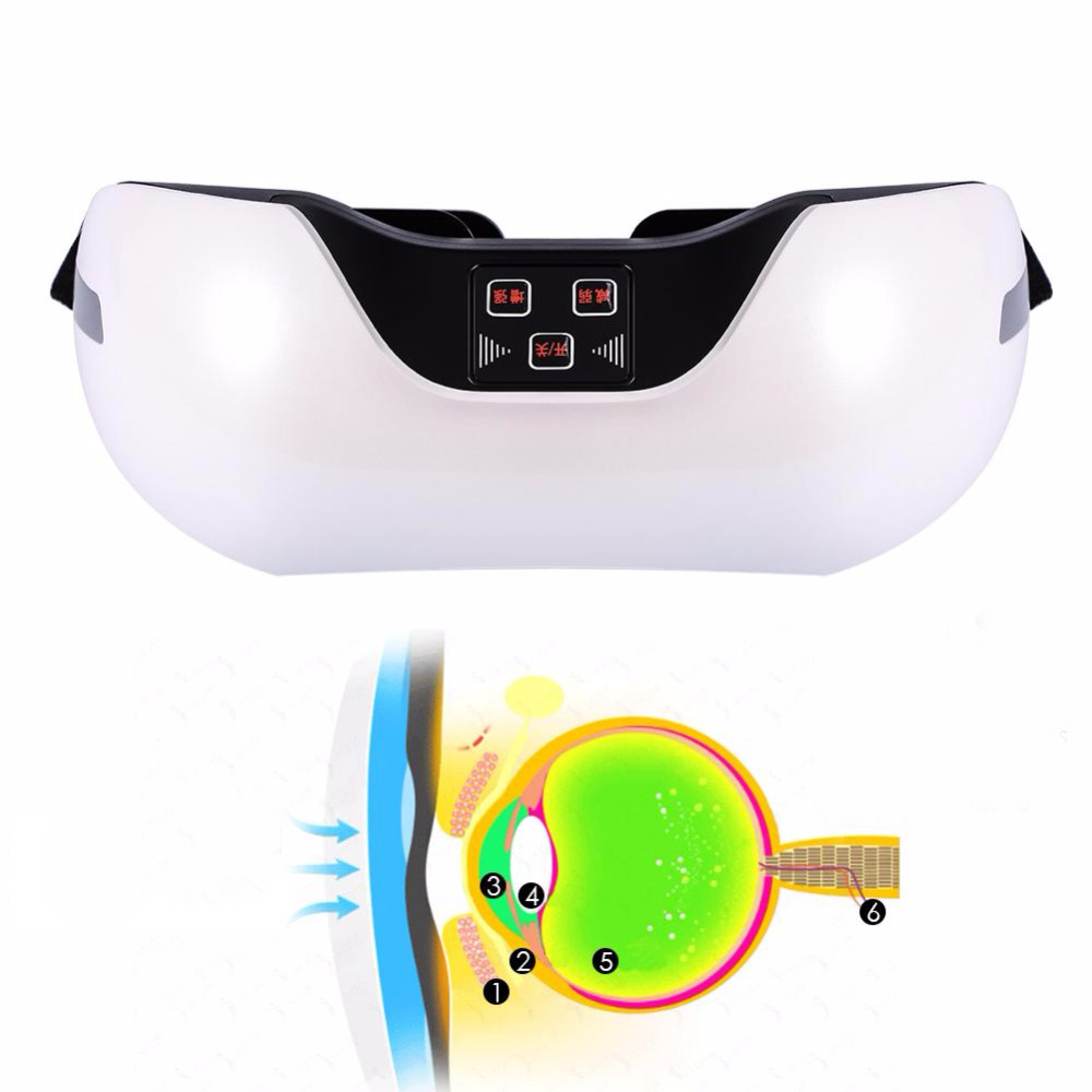 Eye Massager Green Light Therapy Myopia Treatment SPA 3D Fatigue Relieve Head Stress Relief Massage Care Myopia Restore Vision