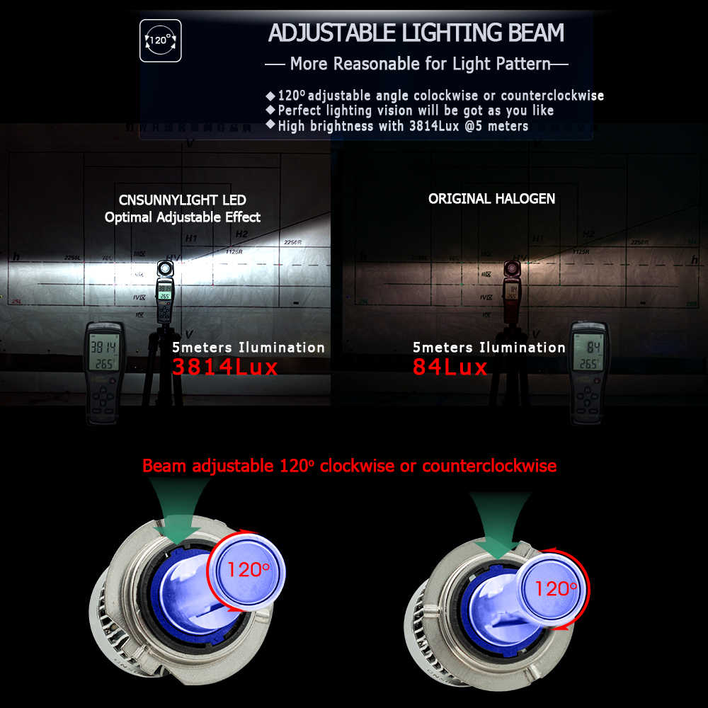 CNSUNNYLIGHT R2 LED Car Headlight H7 H4 H11/H8 H1 9005/HB3 9006/HB4 Real 50W 7600Lm/Pair Turbo Fan Bulbs CSP Headlamp 12V Lights