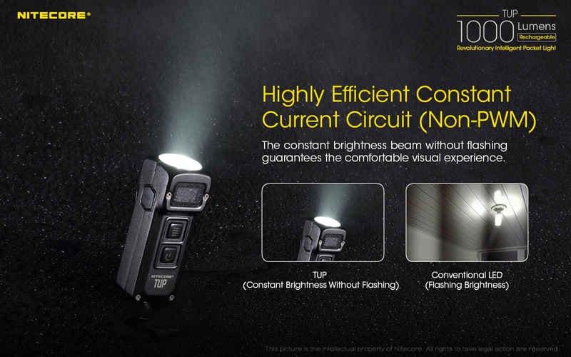NITECORE TUP 1000 Lumens Pocket Light (22)