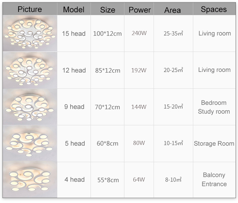 Contemporary-ceiling-living-room-lighting-for-room-Round-Acrylic-bedroom-fixture-led-AC110-260-indoor-Chandelier