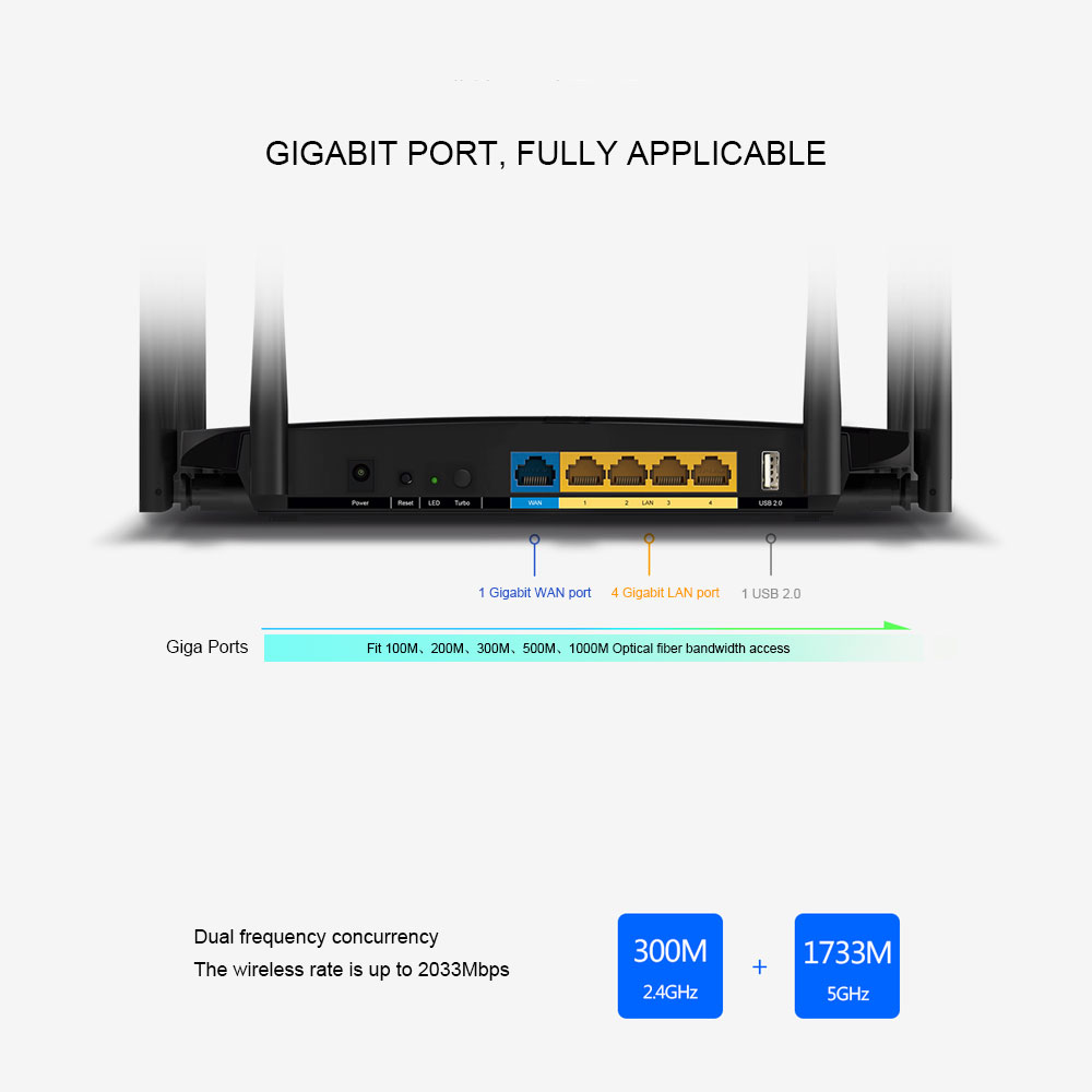US $68 34 21% OFF|TP LINK WDR7500 Wifi Router Wi Fi Repeater 2 4/5GHz Dual  Band Wireless Router Wifi Extender 6 Antenna USB 2 0 port-in Wireless