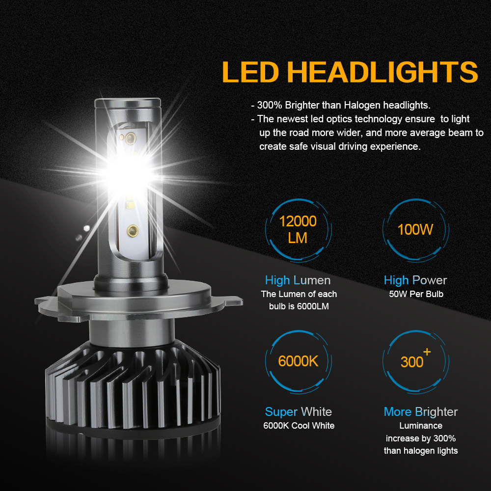 Image 2 - Zdatt H7 LED H4 ZES Car Light Canbus LED Headlight Bulb H1 H8 H9 H11 HB3 9005 9006 HB4 12000LM 100W LED 6000K 12V 24V Auto Lamp-in Car Headlight Bulbs(LED) from Automobiles & Motorcycles