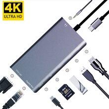 USBC TO Rj45 LAN 4K HDMI VGA 2USB 3.0 ช่องเสียบการ์ด SD Reader 8 In 1 ประเภท C Dock อะแดปเตอร์ HUB สำหรับ MacBook สำหรับ Samsung Huawei DEX MODE