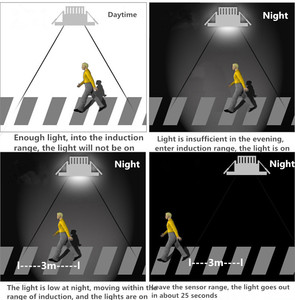 Image 4 - 3W/5W/7W LED Ceiling Lamp Downlights For Bathroom Stairs Balcony AC220V With Intelligent Radar Sensor Lighting