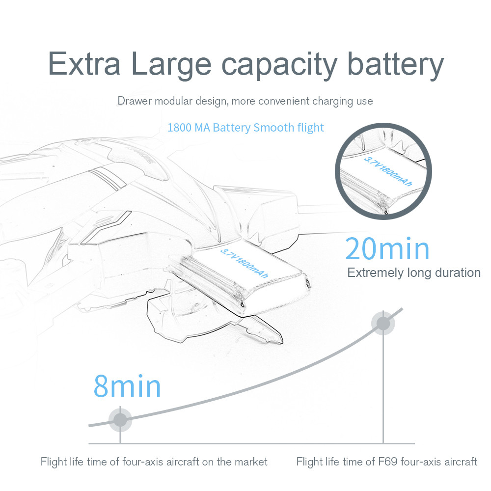 Image 5 - Portable Suitable Charging F69Pro 2.4G 5MP 1080P Wide Angle WIFI FPV HD Camera Foldable  RC Drone  Quadrocopt Helicopter-in RC Helicopters from Toys & Hobbies