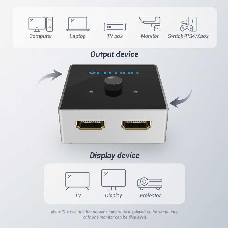 Vention HDMI التبديل ثنائية الاتجاه 2.0 مقسم الوصلات البينية متعددة الوسائط وعالية الوضوح (HDMI) 1x2/2x1 محول 2 في 1 خارج تحويل ل PS4 برو/4/3 التلفزيون مربع HDMI 4K الجلاد