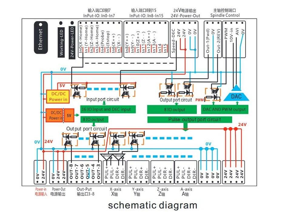 Cnc 4 Axis Wiring Diagram - Catalogue of Schemas Mach Controller Wiring Diagram on controller accessories, controller cabinet, controller cable, controller battery, controller computer diagram,