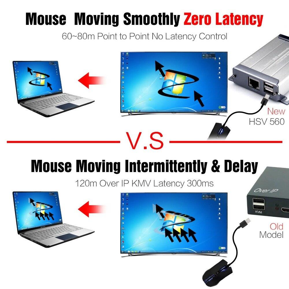 USB KVM Extender Sans Perte et Sans Latence HDMI Émetteur et Récepteur Sur Simple Cat5e/6 UTP Ethernet Câble HDMI KVM Extender