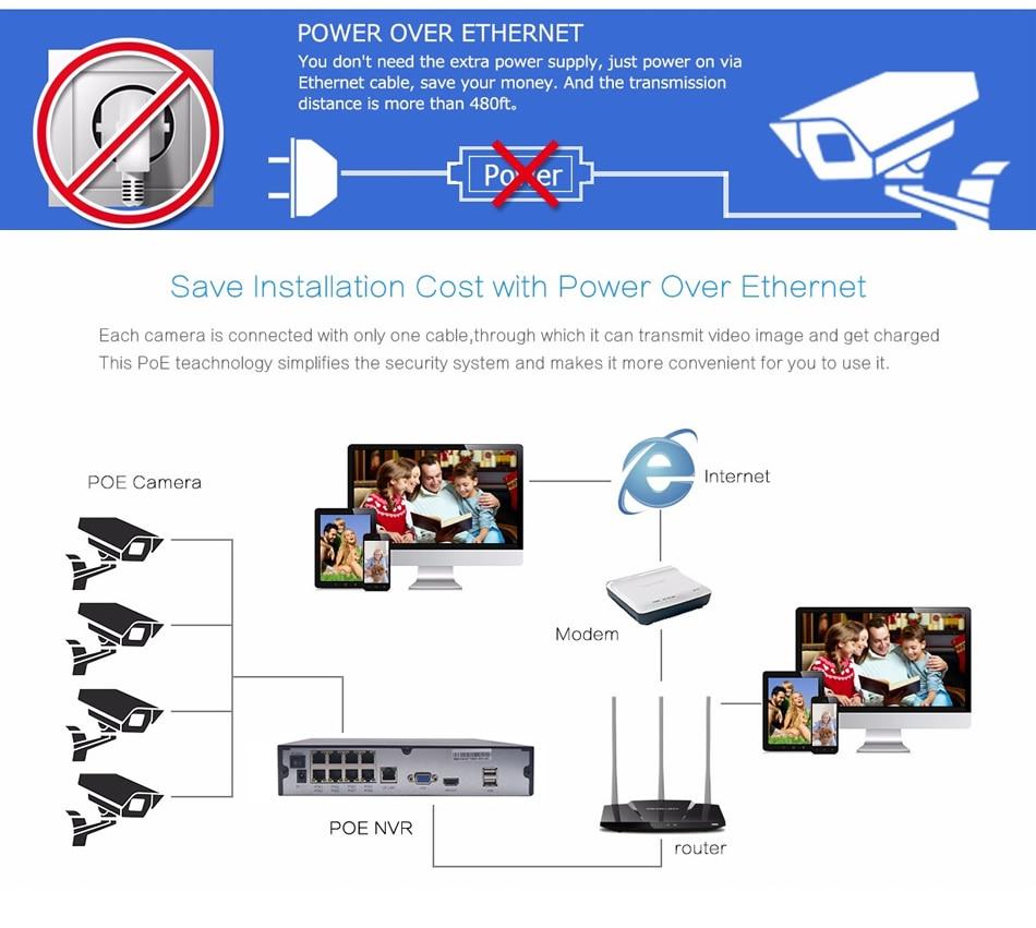 8ch poe security kit K8N76W54I2T-5336P 7-2