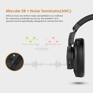 Image 2 - Mixcder E8 bezprzewodowa aktywna redukcja szumów Bluetooth słuchawki z mikrofonem nauszny zestaw słuchawkowy z głęboki bas dla TV PC telefony