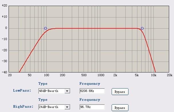 Free Shipping! ADAU1701 module electronic frequency Digital Audio Processor Module
