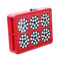 Apollo 4 Apollo 6 Apollo 8 Full Spectrum 10Bands LED Grow light Panel For Medical Flower Plants And Hydroponic System