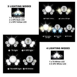 Image 4 - Poderoso farol led girando zoom farol à prova dwaterproof água usando lente anti reflexo luz branca + luz amarela + luz azul