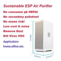 ESP Air purifier PM 2.5 formaldehyde dust remove pollen air purify ionizer air clean smoke purifier for home PK smartmi mi 2s
