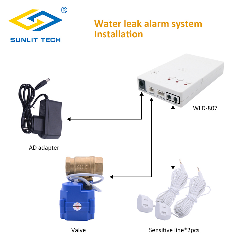 Home Smart Water Leaking Detector with 2pcs Valve DN15 DN20 DN25 Water Leakage Alarm Sensor Flood Alert Overflow House Security