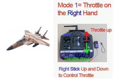 Без батареи, радиоуправляемый самолет модель F15 пустынный камуфляж-готов к полету - Цвет: Desert Camo Mode 1