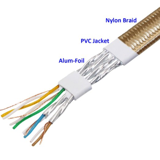 Cat 7 Geschirmt Reinem kupfer LAN Netzwerk Ethernet kabel Internet ...