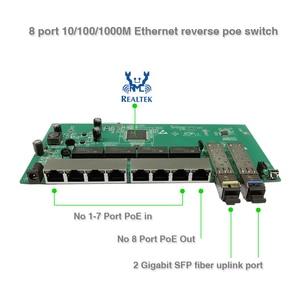 Image 2 - Бесплатная доставка GPON/EPON поставщиком решений с VLAN 8 Порты и разъёмы 10/100/1000M Ethernet обратное poe Питание переключатель с 2 SFP Порты и разъёмы печатной платы